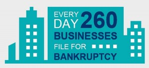 businesses filing for bankruptcy